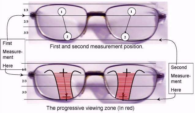 how to measure for sunglasses cdka  Tip 6: When you measure the add for a BiFocal pair of glasses, be sure that  you press the lens against the measurement boot rather than measure the  lens at